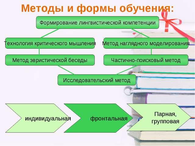 Методы и формы обучения: Формирование лингвистической компетенции Технология...