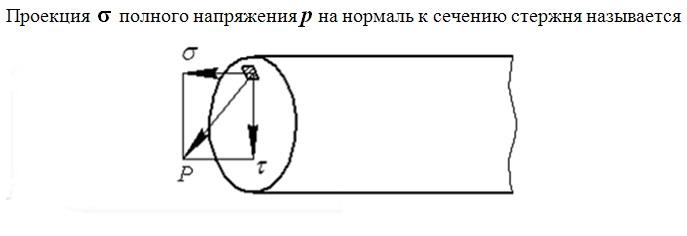 http://sopromat2012.ru/wp-content/uploads/2012/11/Top_12_0.jpg