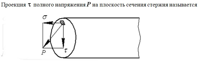 http://sopromat2012.ru/wp-content/uploads/2012/11/Top_10_0.jpg
