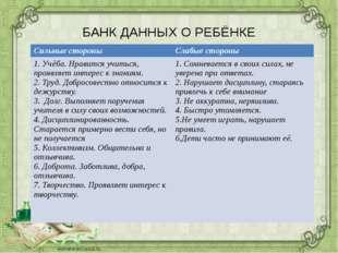 БАНК ДАННЫХ О РЕБЁНКЕ   Сильные стороны Слабые