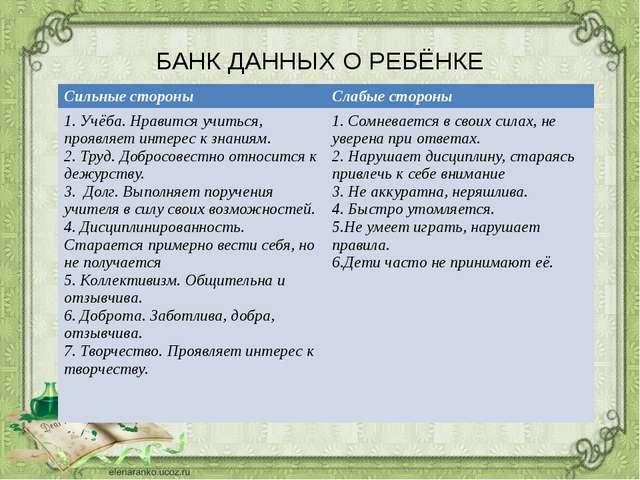 БАНК ДАННЫХ О РЕБЁНКЕ   Сильные стороны Слабые...