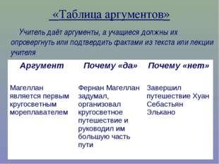 «Таблица аргументов» Учитель даёт аргументы, а учащиеся должны их опровергну