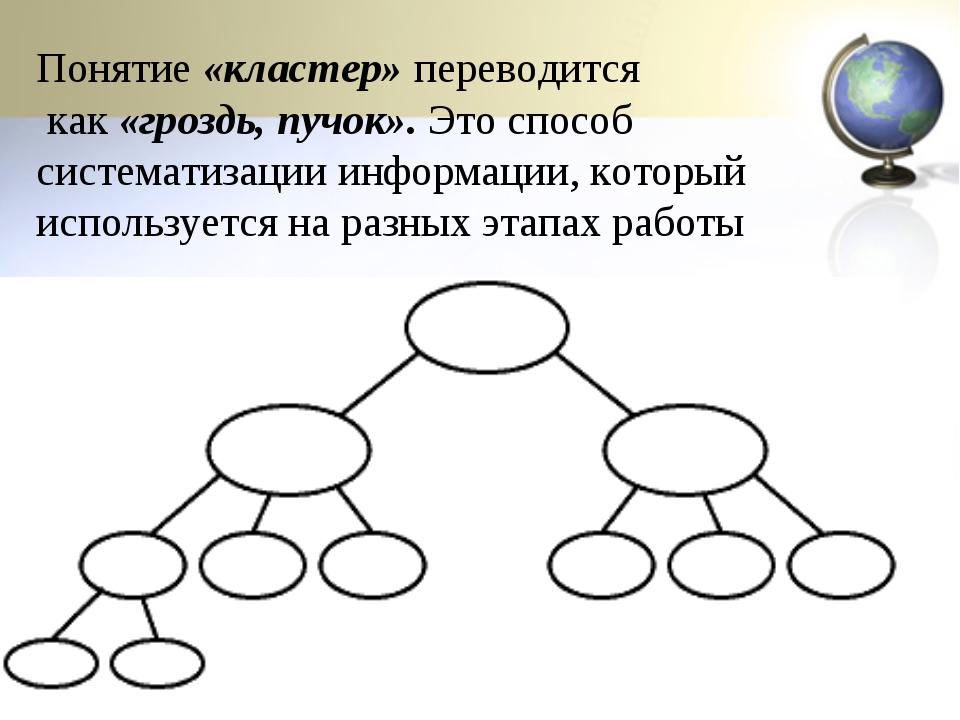 Понятие «кластер» переводится как «гроздь, пучок». Это способ систематизации...