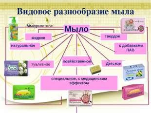 Видовое разнообразие мыла специальное, с медицинским эффектом натуральное тве