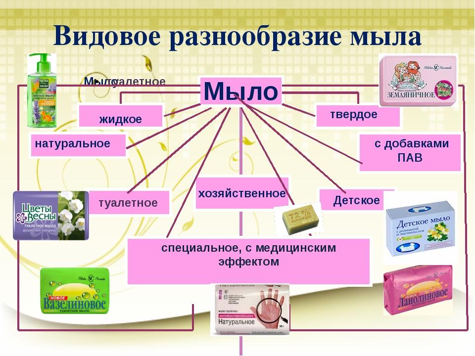Видовое разнообразие мыла специальное, с медицинским эффектом натуральное тве...
