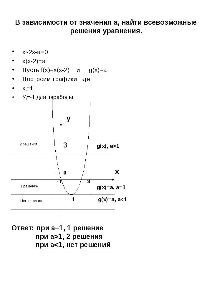В зависимости от значения а, найти всевозможные решения уравнения. x2-2x-a=0...
