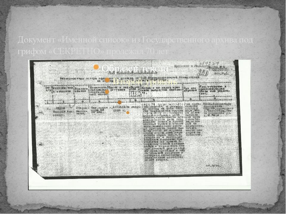 Документ «Именной список» из Государственного архива под грифом «СЕКРЕТНО» пр...