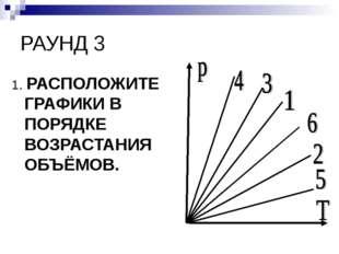 РАУНД 3 1. РАСПОЛОЖИТЕ ГРАФИКИ В ПОРЯДКЕ ВОЗРАСТАНИЯ ОБЪЁМОВ.