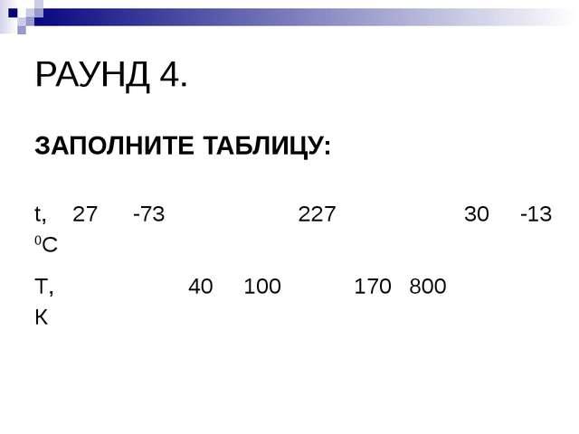 РАУНД 4. ЗАПОЛНИТЕ ТАБЛИЦУ: t, 0С27-7322730-13 T, К4010017080...