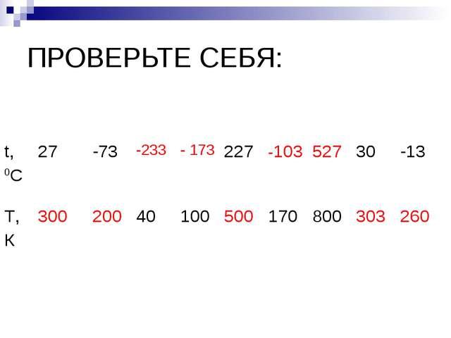 ПРОВЕРЬТЕ СЕБЯ: t, 0С27-73-233- 173227-10352730-13 T, К300200401...