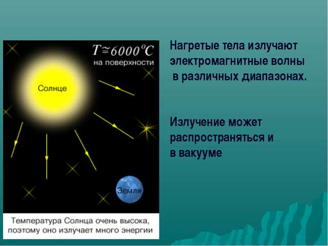 Нагретые тела излучают электромагнитные волны в различных диапазонах. Излучен...