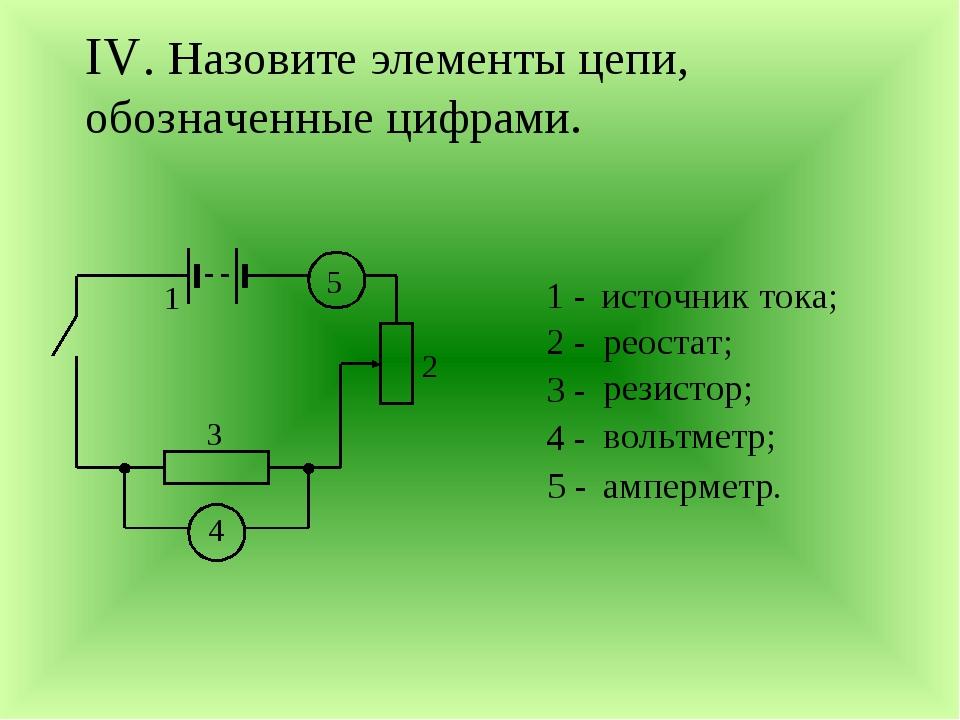 5 - 4 - 3 - 2 - 1 - источник тока; реостат; резистор; вольтметр; амперметр....