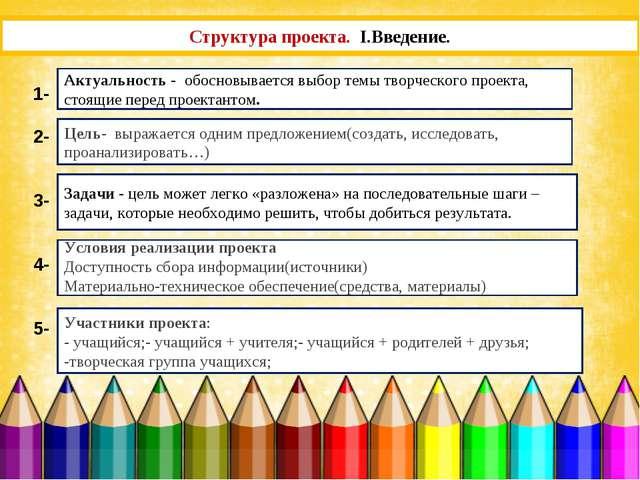 Структура проекта. I.Введение. Актуальность - обосновывается выбор темы творч...