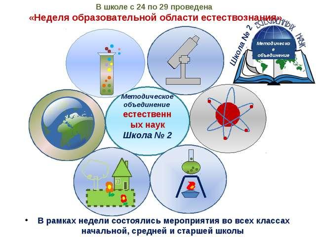 Методическое объединение естественных наук Школа № 2 В школе с 24 по 29 прове...