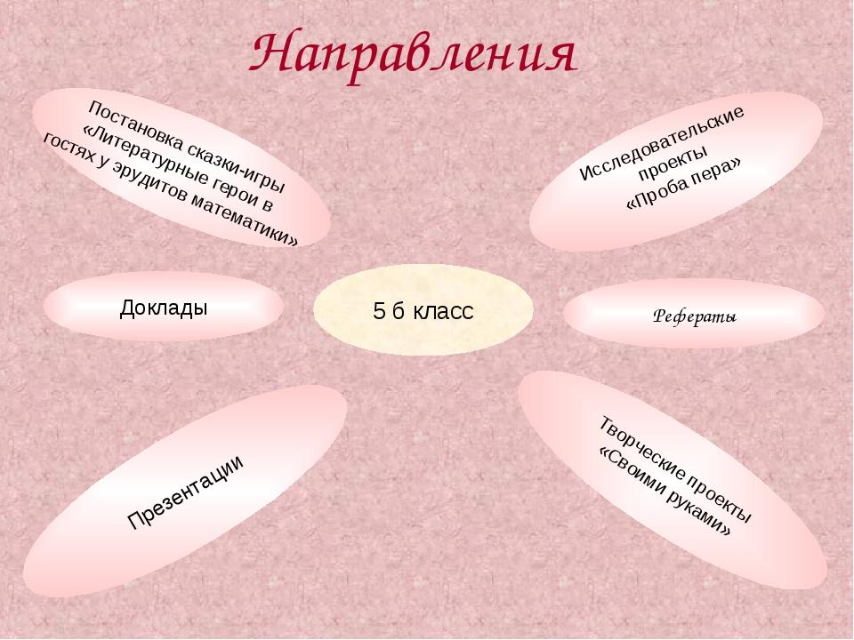 Направления 5 б класс Доклады Презентации Исследовательские проекты «Проба пе...