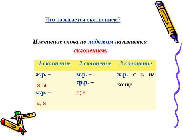 Что называется склонением? Изменение слова по падежам называется склонением....