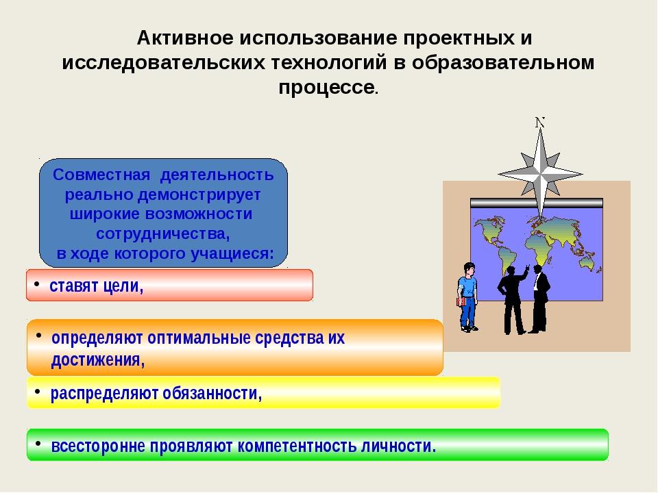 Указ Президента РФ от 01062012 N 761 О Национальной