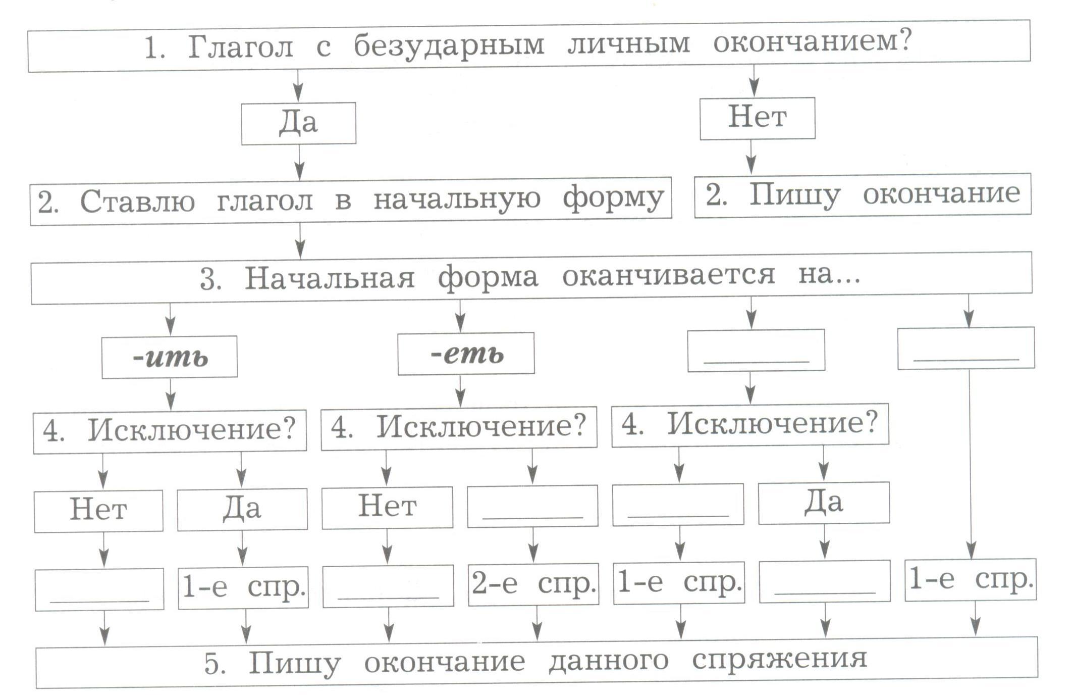 C:\Documents and Settings\1\Рабочий стол\Изображение 5267.jpg