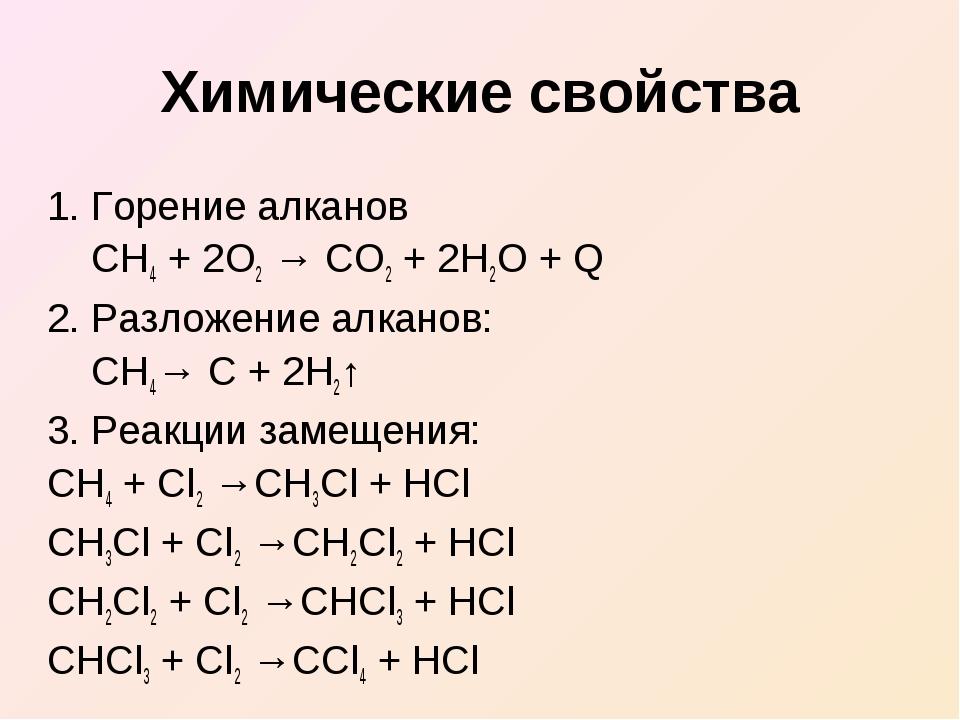 Химические свойства 1. Горение алканов СН4 + 2O2 → CO2 + 2H2O + Q 2. Разложен...