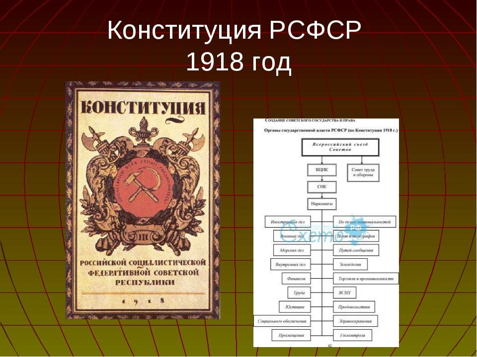Конституция РСФСР 1918 год