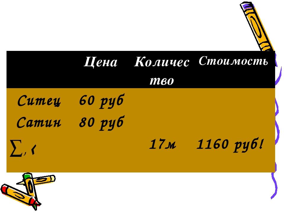 ЦенаКоличествоСтоимость Ситец60 руб Сатин80 руб ∑, ‹17м 1160 руб!