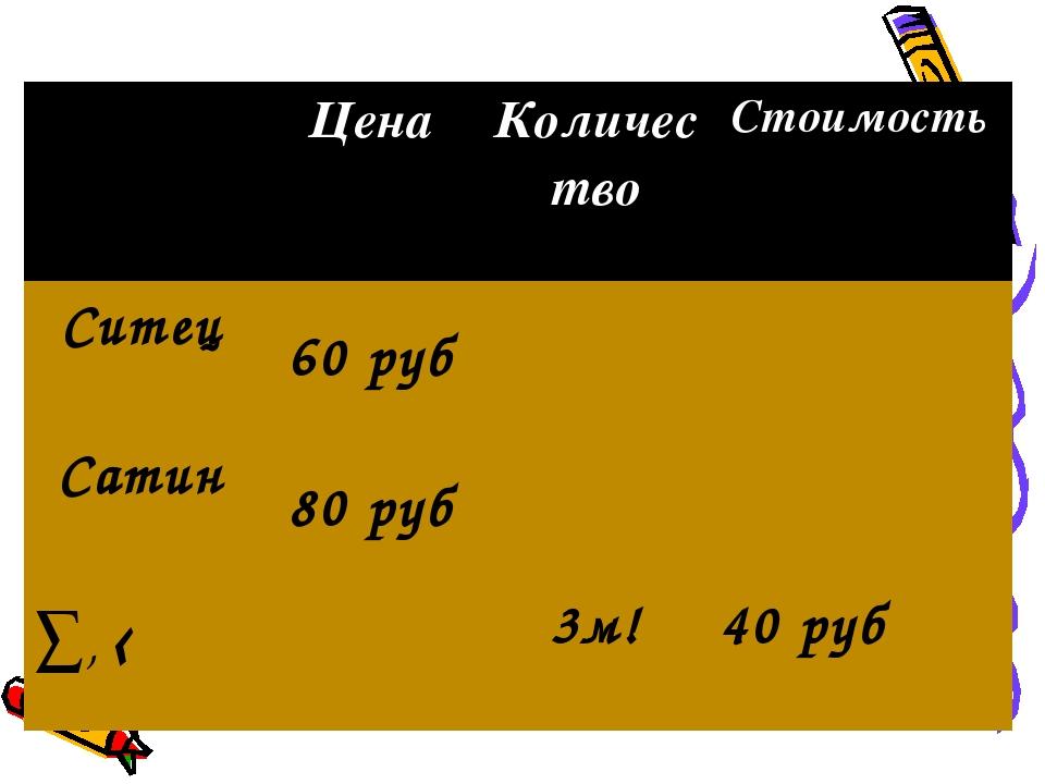 Цена Количество Стоимость Ситец 60 руб Сатин 80 руб ∑, ‹3м! 40 руб