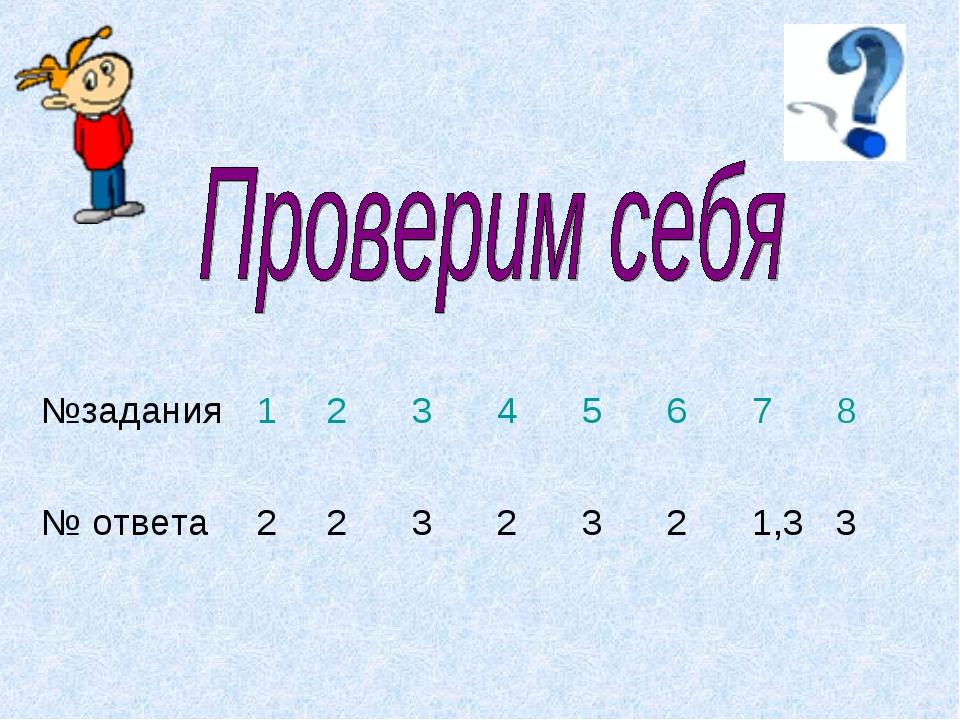 №задания12345678 № ответа2232321,33