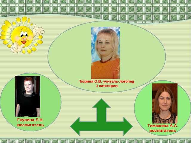 Тюрина О.В. учитель-логопед 1 категории Гнусина Л.Н. воспитатель Тимашева А....