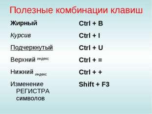 Полезные комбинации клавиш ЖирныйCtrl + B КурсивCtrl + I ПодчеркнутыйCtrl