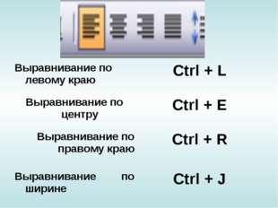 Выравнивание по левому краюCtrl + L Выравнивание по центруCtrl + E Выравнив