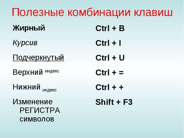 Полезные комбинации клавиш ЖирныйCtrl + B КурсивCtrl + I ПодчеркнутыйCtrl...
