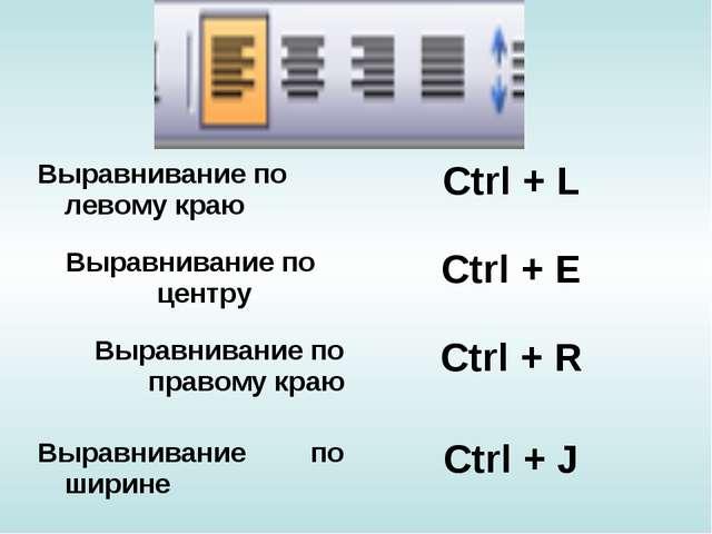 Выравнивание по левому краюCtrl + L Выравнивание по центруCtrl + E Выравнив...