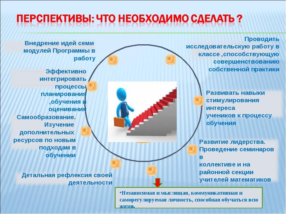 План действий Независимая и мыслящая, коммуникативная и саморегулируемая личн...