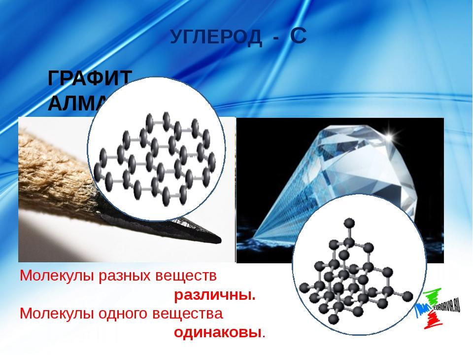 УГЛЕРОД - C ГРАФИТ АЛМАЗ Молекулы разных веществ различны. Молекулы одного ве...