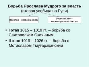 Борьба Ярослава Мудрого за власть (вторая усобица на Руси) I этап 1015 – 1019