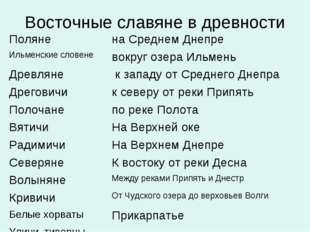 Восточные славяне в древности Полянена Среднем Днепре Ильменские словеневок