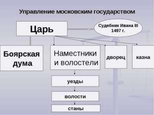 Управление московским государством Царь Боярская дума Судебник Ивана III 1497