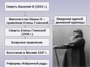 Малолетство Ивана IV – правление Елены Глинской Смерть Елены Глинской (1538 г