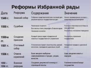 Реформы Избранной рады ДатаРеформаСодержаниеЗначение 1549 г.Земский собор