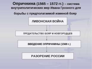 Опричнина (1565 – 1572 гг.) – система внутриполитических мер Ивана Грозного д