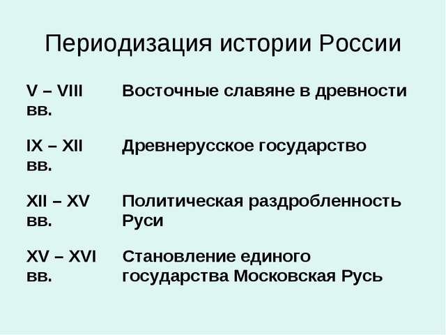 Периодизация истории России V – VIII вв.Восточные славяне в древности IX – X...