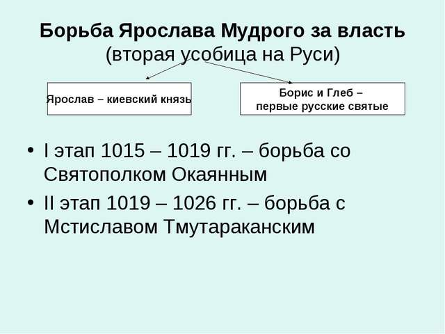 Борьба Ярослава Мудрого за власть (вторая усобица на Руси) I этап 1015 – 1019...