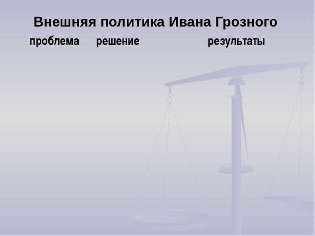 Внешняя политика Ивана Грозного проблемарешениерезультаты