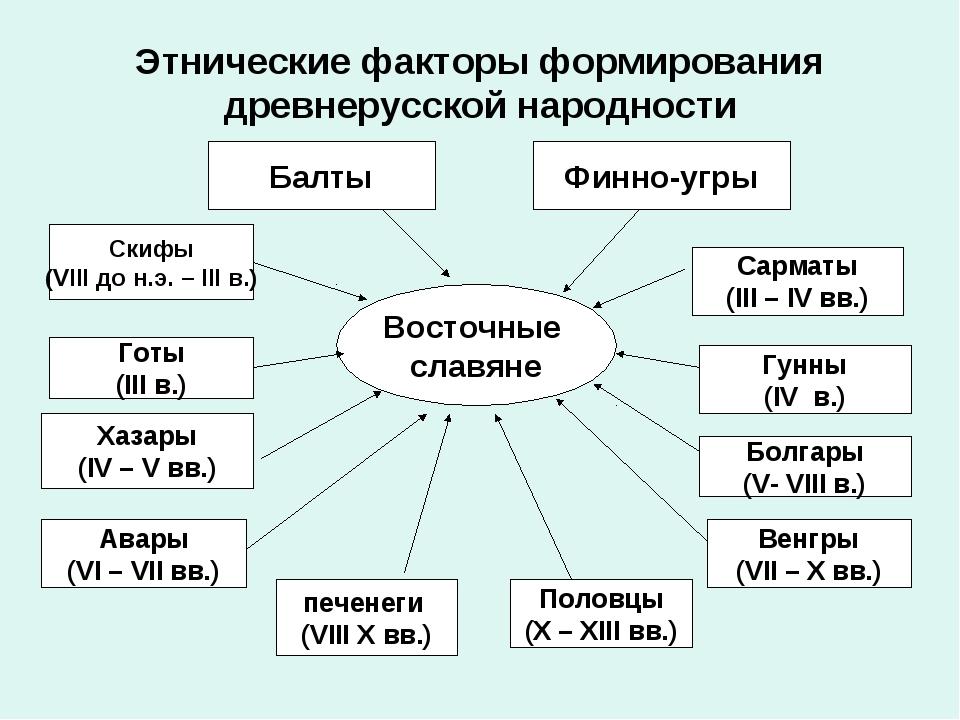 достойными производителями развитие экономических связей внутри народностей производителей современного