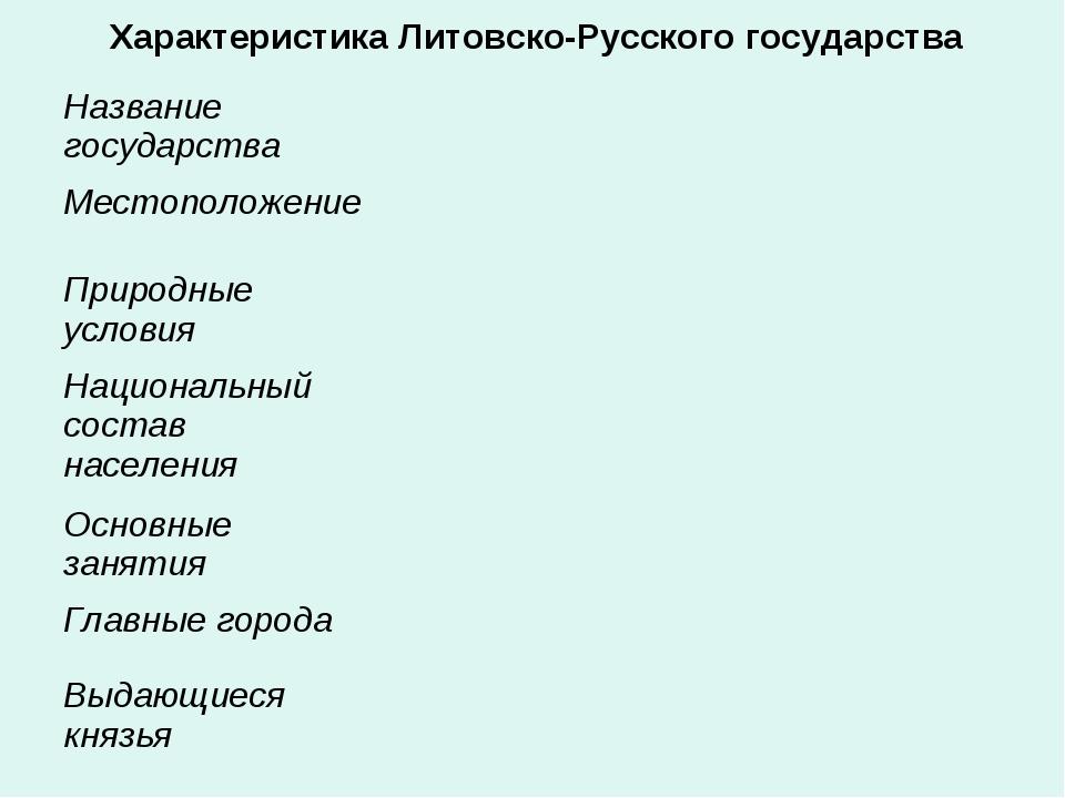 Характеристика Литовско-Русского государства Название государства Местополож...