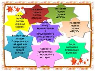 Назовите лидера партии «Единая Россия» Назовите лидера партии «Яблоко» Назови