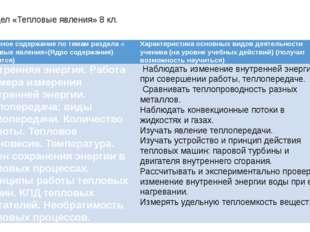 Раздел «Тепловые явления» 8 кл. Основное содержание по темам раздела« Теплов