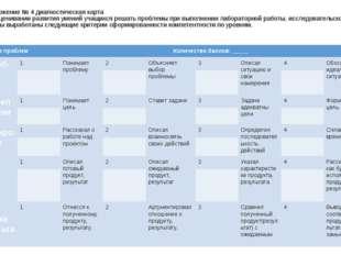 Приложение № 4 диагностическая карта при оценивании развития умений учащихся