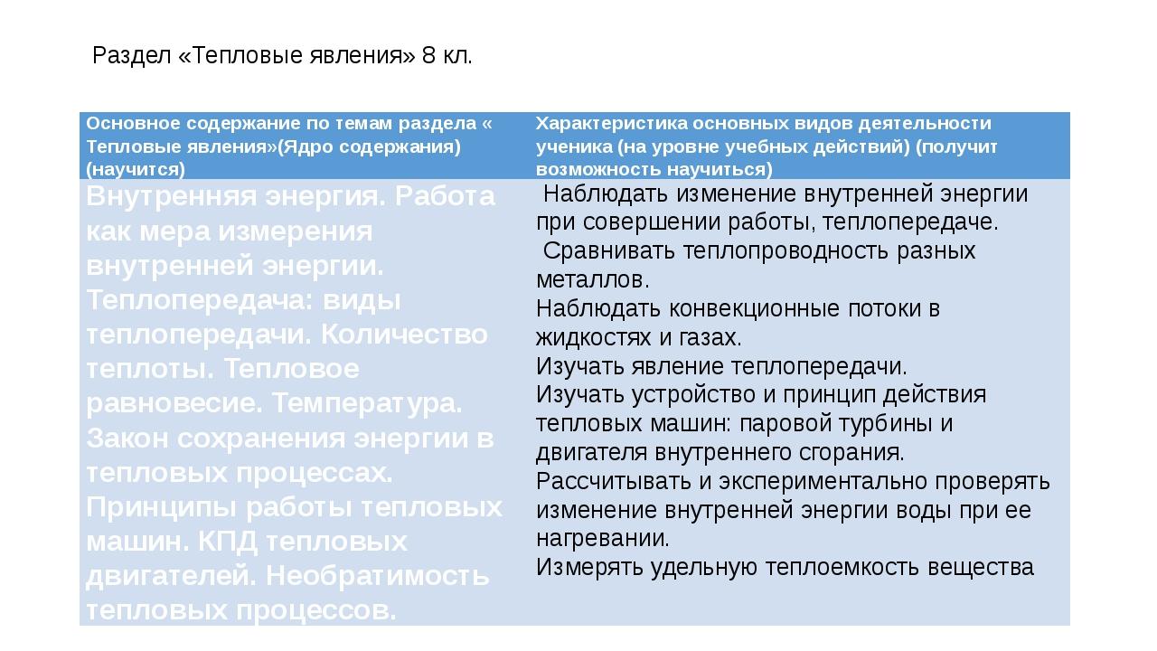 Раздел «Тепловые явления» 8 кл. Основное содержание по темам раздела« Теплов...