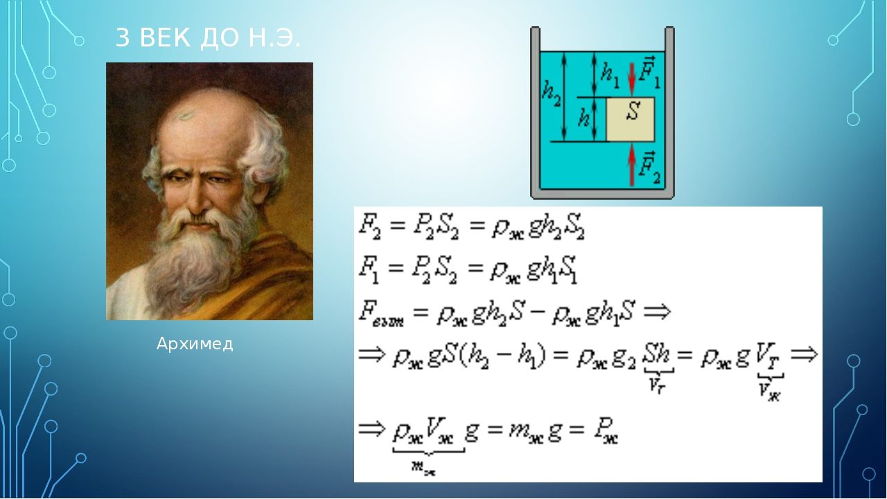 3 ВЕК ДО Н.Э. Архимед